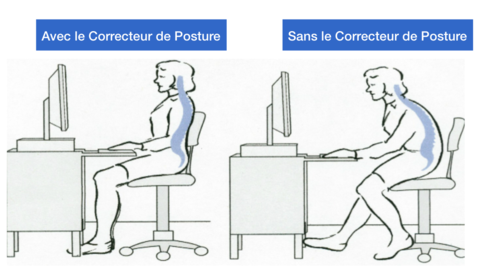 FIFY STORE Correcteur de posture. Redresse dos